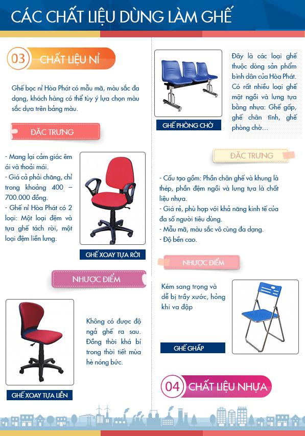 Bật Mí Những Điều Bạn Nên Biết Về Dòng Ghế Văn Phòng Hòa Phát